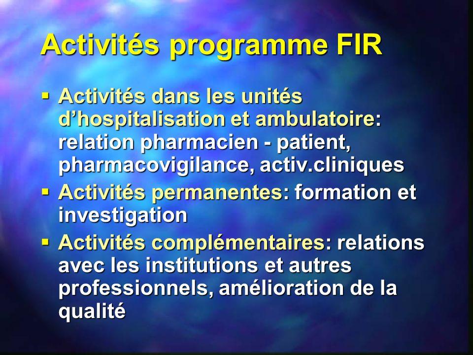 Activités programme FIR Activités dans les unités dhospitalisation et ambulatoire: relation pharmacien - patient, pharmacovigilance, activ.cliniques A