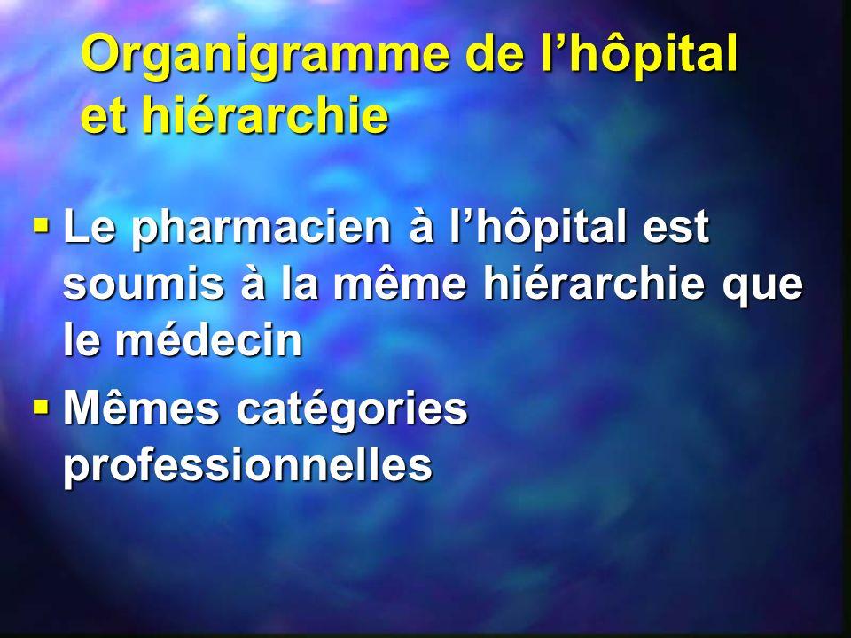 Organigramme de lhôpital et hiérarchie Le pharmacien à lhôpital est soumis à la même hiérarchie que le médecin Le pharmacien à lhôpital est soumis à l