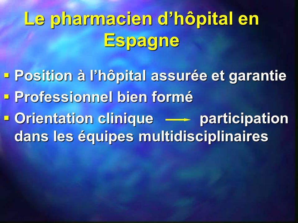 Le pharmacien dhôpital en Espagne Position à lhôpital assurée et garantie Position à lhôpital assurée et garantie Professionnel bien formé Professionn