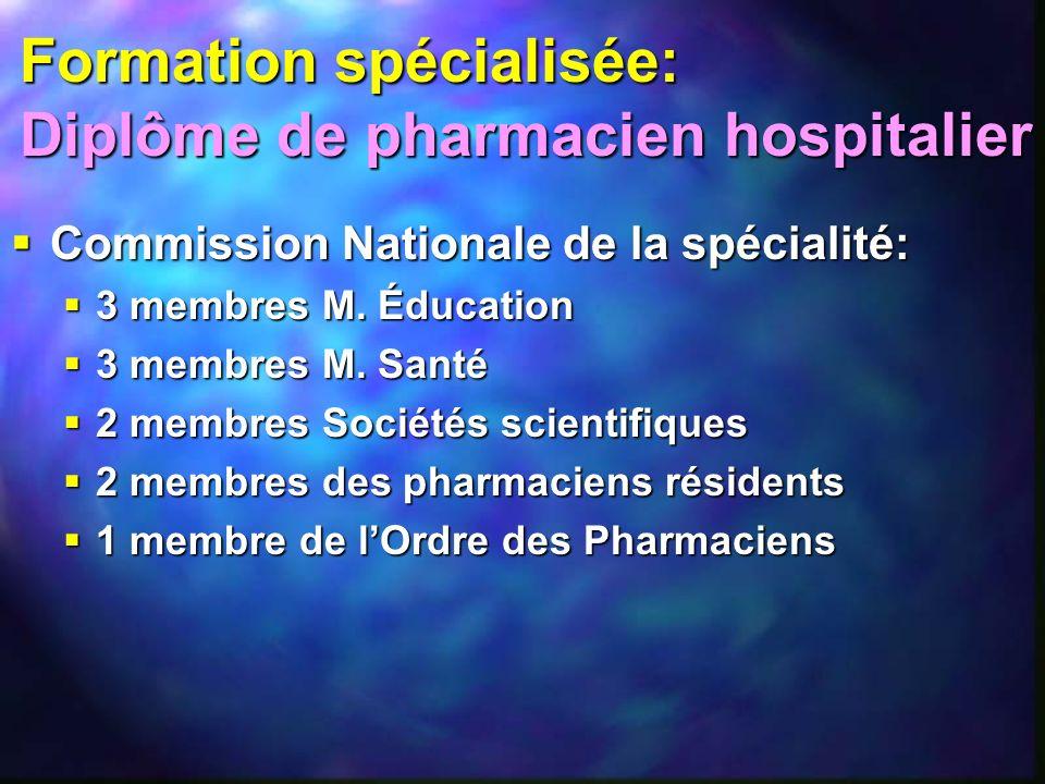Formation spécialisée: Diplôme de pharmacien hospitalier Commission Nationale de la spécialité: Commission Nationale de la spécialité: 3 membres M. Éd