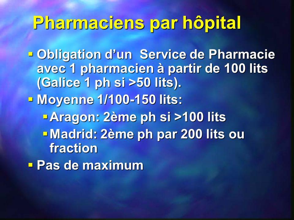 Pharmaciens par hôpital Obligation dun Service de Pharmacie avec 1 pharmacien à partir de 100 lits (Galice 1 ph si >50 lits). Obligation dun Service d