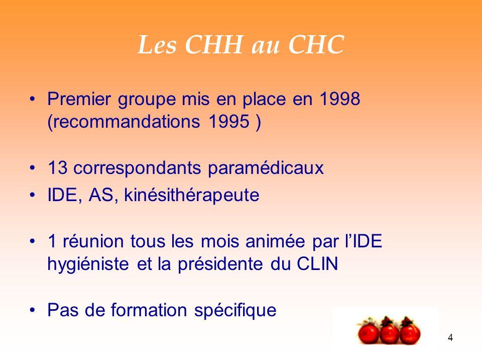 4 Les CHH au CHC Premier groupe mis en place en 1998 (recommandations 1995 ) 13 correspondants paramédicaux IDE, AS, kinésithérapeute 1 réunion tous les mois animée par lIDE hygiéniste et la présidente du CLIN Pas de formation spécifique