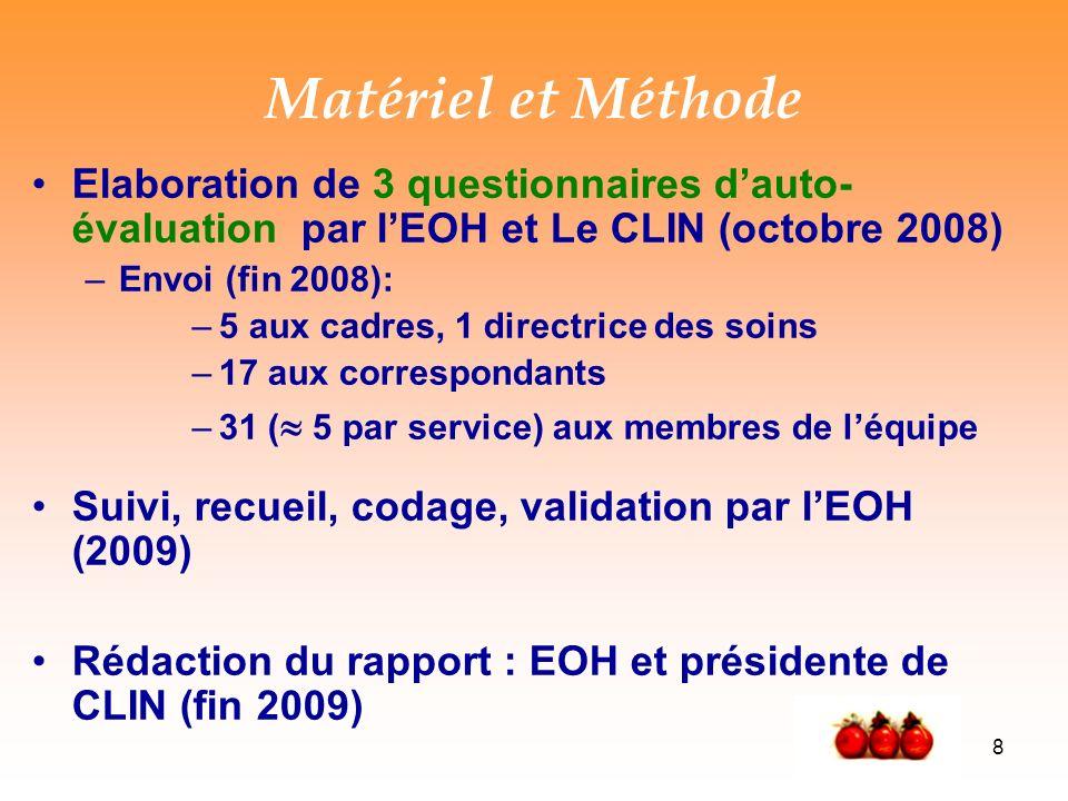8 Matériel et Méthode Elaboration de 3 questionnaires dauto- évaluation par lEOH et Le CLIN (octobre 2008) –Envoi (fin 2008): –5 aux cadres, 1 directrice des soins –17 aux correspondants –31 ( 5 par service) aux membres de léquipe Suivi, recueil, codage, validation par lEOH (2009) Rédaction du rapport : EOH et présidente de CLIN (fin 2009)