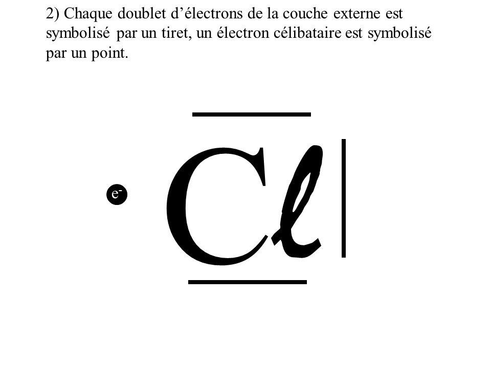 Pour représenter un atome, à l aide de la représentation de Lewis, on utilise les règles suivantes: 2) Chaque doublet délectrons de la couche externe
