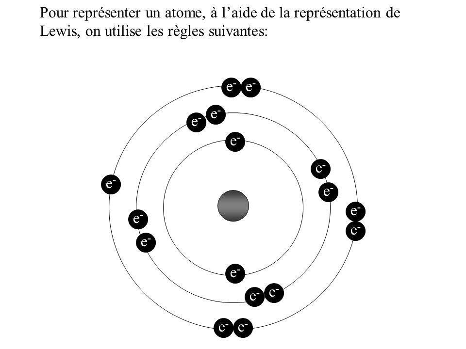 e-e- e-e- e-e- e-e- e-e- e-e- e-e- e-e- e-e- e-e- e-e- e-e- e-e- e-e- e-e- e-e- e-e- 1) On ne représente que les électrons de la couche externe, le noyau et les autres électrons ne sont représentés que par le symbole de lélément.