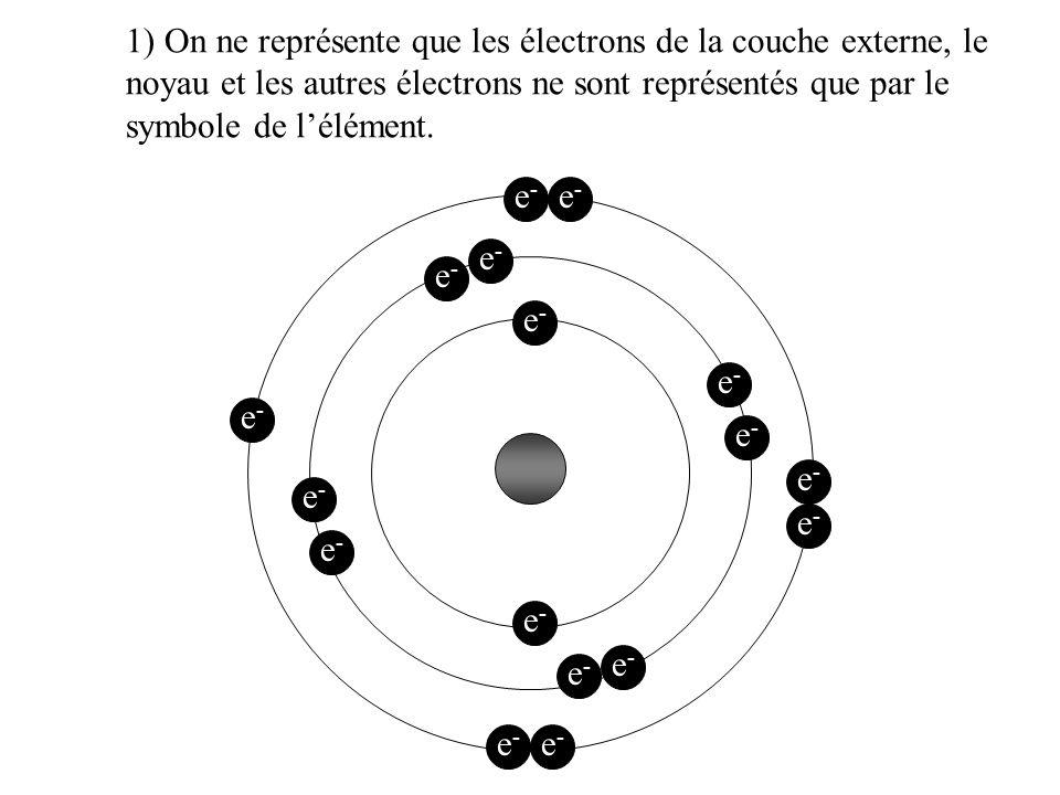 Pour représenter un atome, à l aide de la représentation de Lewis, on utilise les règles suivantes: 1) On ne représente que les électrons de la couche externe, le noyau et les autres électrons ne sont représentés que par le symbole de lélément.