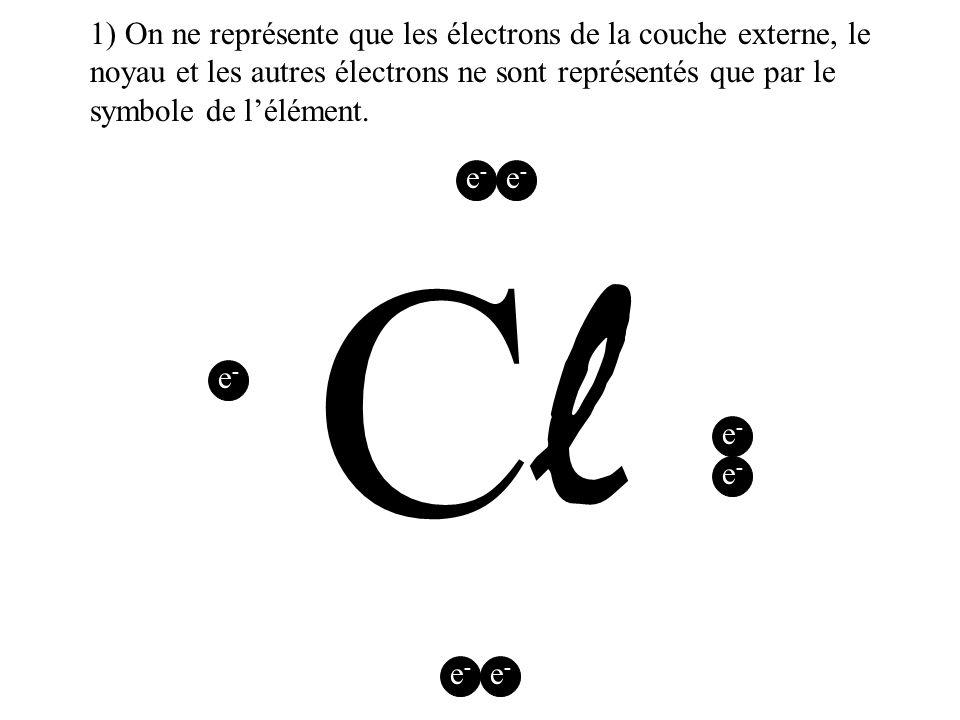 Pour représenter un atome, à l aide de la représentation de Lewis, on utilise les règles suivantes: 1) On ne représente que les électrons de la couche