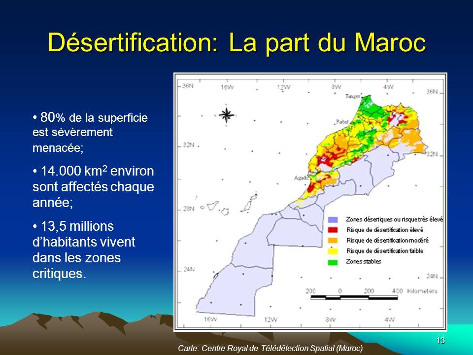 13 Désertification: La part du Maroc Carte: Centre Royal de Télédétection Spatial (Maroc) 80 % de la superficie est sévèrement menacée; 14.000 km 2 en