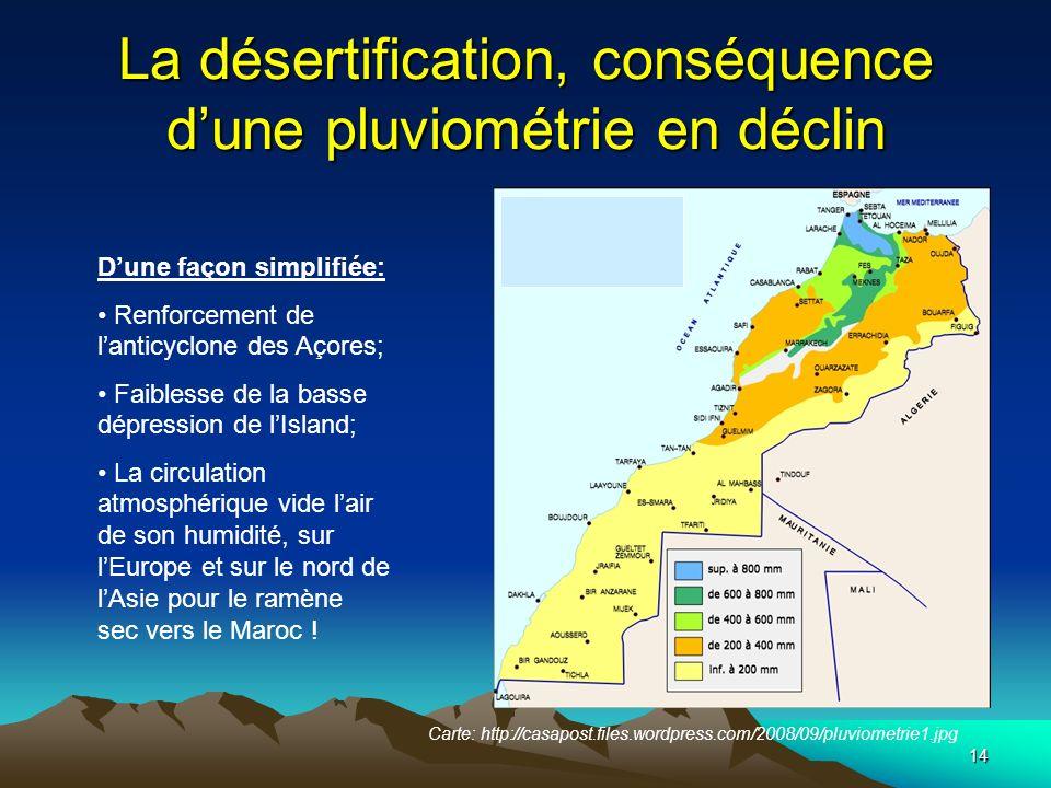 14 La désertification, conséquence dune pluviométrie en déclin Dune façon simplifiée: Renforcement de lanticyclone des Açores; Faiblesse de la basse d