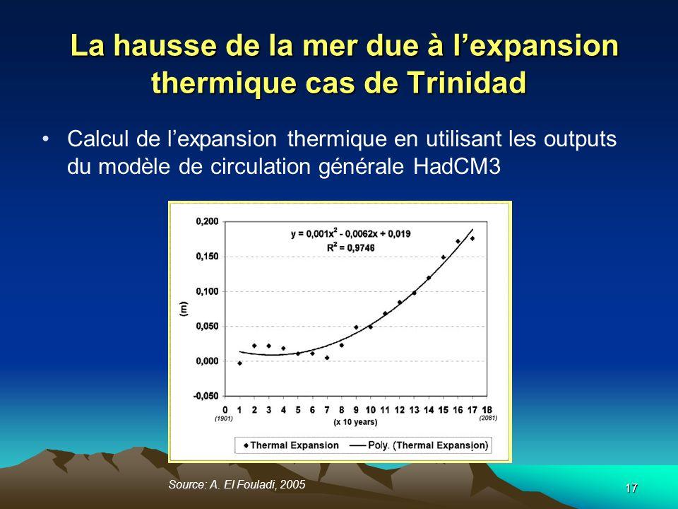 17 La hausse de la mer due à lexpansion thermique cas de Trinidad La hausse de la mer due à lexpansion thermique cas de Trinidad Calcul de lexpansion