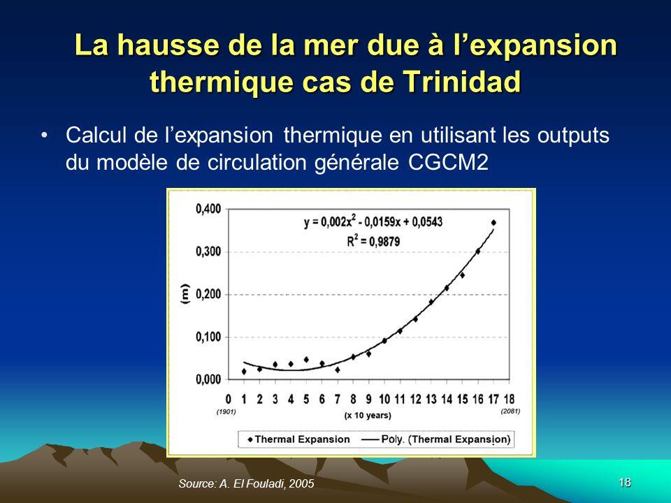 18 La hausse de la mer due à lexpansion thermique cas de Trinidad La hausse de la mer due à lexpansion thermique cas de Trinidad Calcul de lexpansion