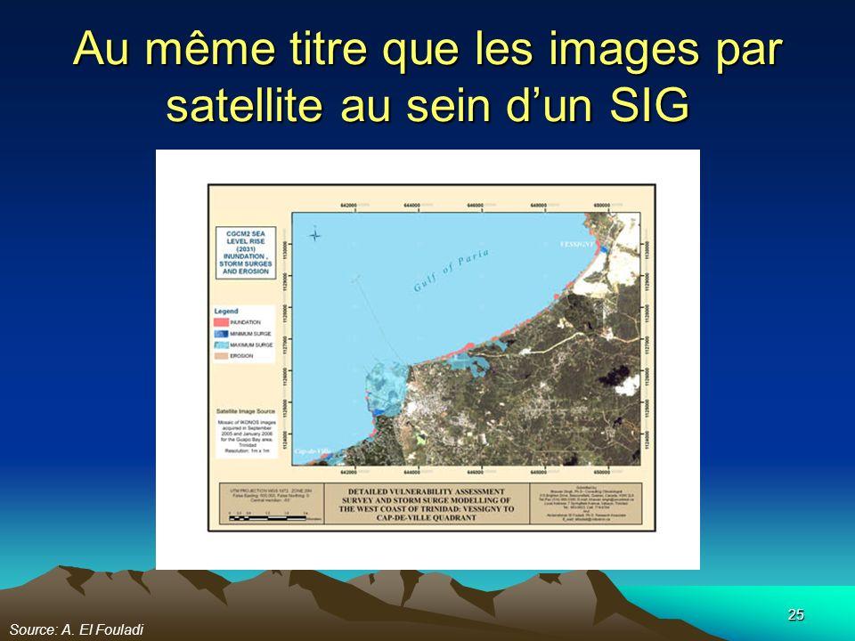 25 Au même titre que les images par satellite au sein dun SIG Source: A. El Fouladi
