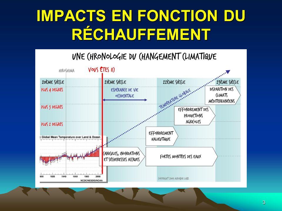 4 Émission de CO2 par habitant Les grandes victimes sont celles qui polluent le moins !