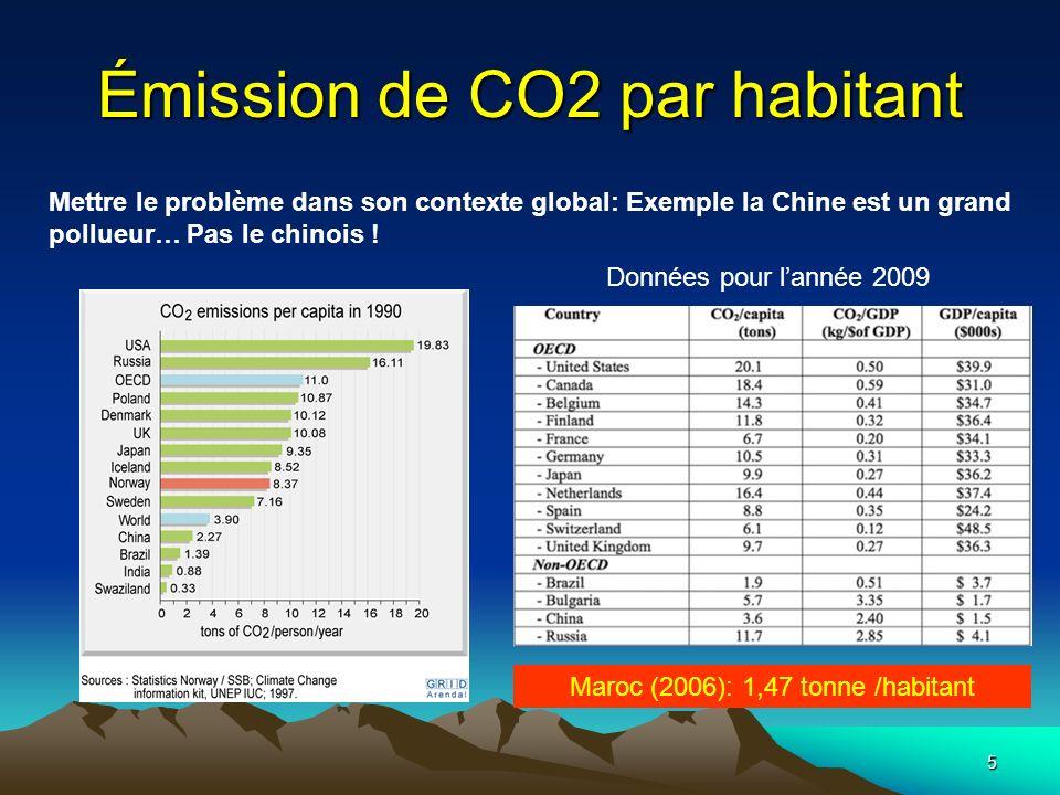 5 Émission de CO2 par habitant Données pour lannée 2009 Maroc (2006): 1,47 tonne /habitant Mettre le problème dans son contexte global: Exemple la Chi