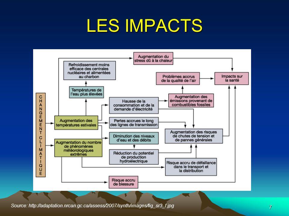 28 En conclusion… Le Maroc se trouve exposé, dans le cadre des changements climatiques, à trois menaces majeures: 1) La sécheresse, 2) La désertification; et 3) La hausse du niveau moyen de la mer.