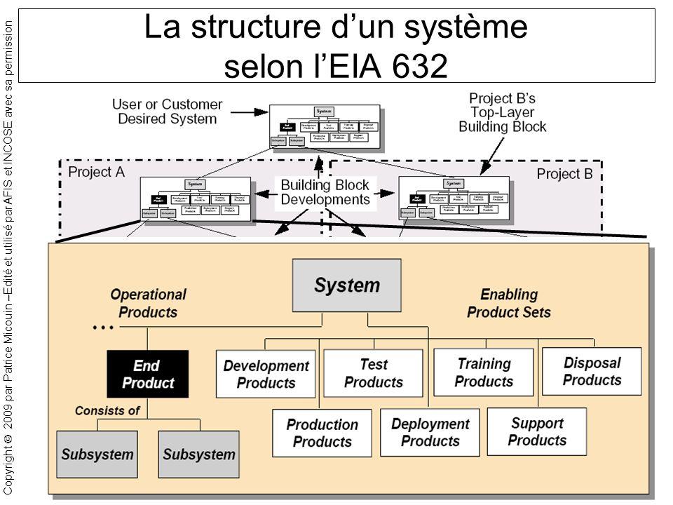 Copyright 2009 par Patrice Micouin –Edité et utilisé par AFIS et INCOSE avec sa permission La structure dun système selon lEIA 632 A tree of building blocks