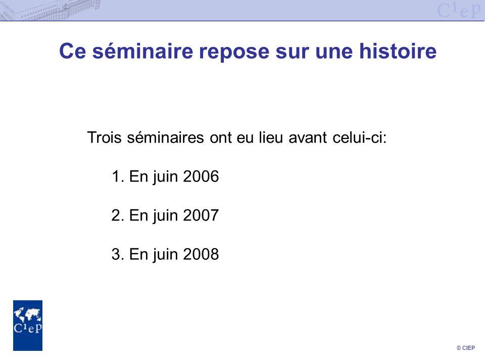 © CIEP Ce séminaire repose sur une histoire Trois séminaires ont eu lieu avant celui-ci: 1. En juin 2006 2. En juin 2007 3. En juin 2008