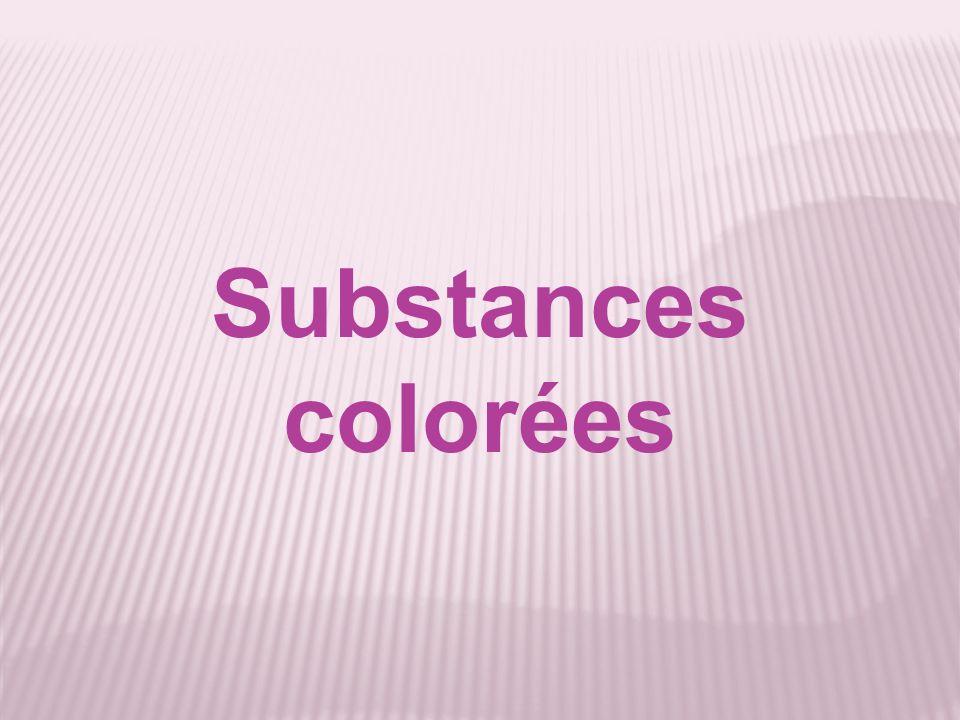 Couleur dune solution Le spectre obtenu est le suivant : Activité 1 : 1) Quelles couleurs de lumière sont dans le spectre .