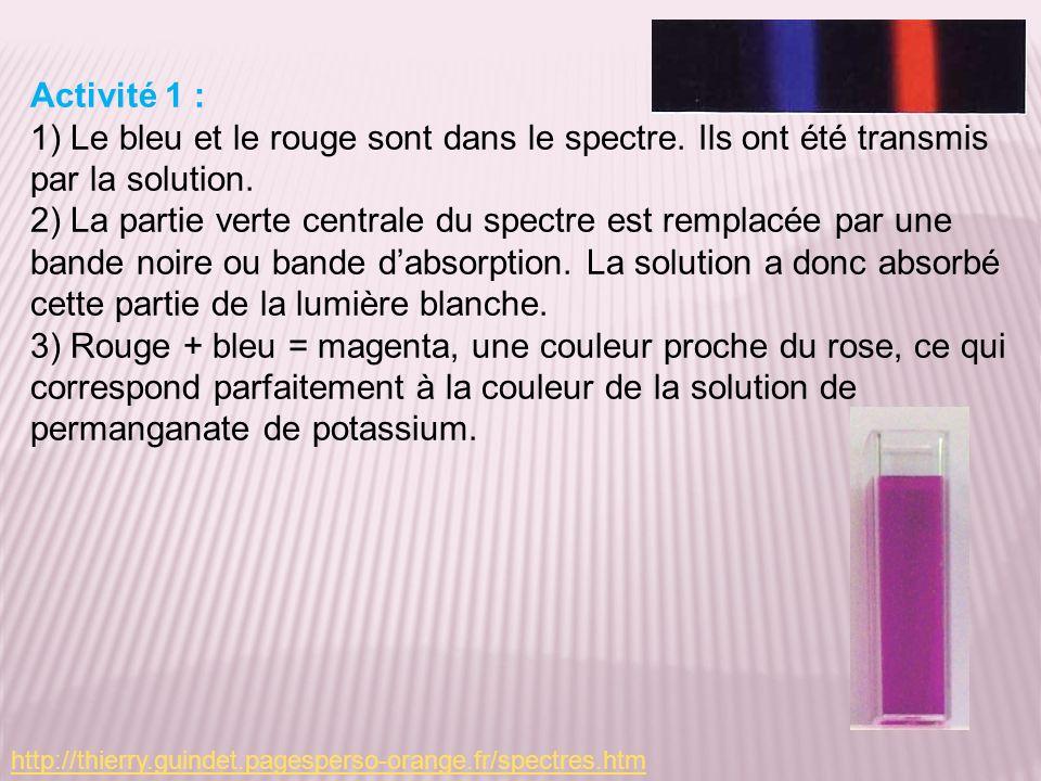 Couleur dune solution Le spectre obtenu est le suivant : Activité 1 : (suite) 4) Quelles couleurs de lumière ont été transmises par la solution .