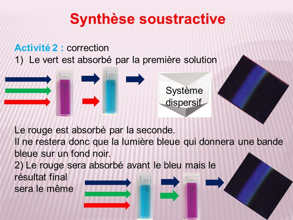 Activité 2 : correction 1)Le vert est absorbé par la première solution Le rouge est absorbé par la seconde. Il ne restera donc que la lumière bleue qu