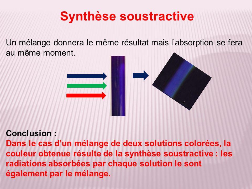 Un mélange donnera le même résultat mais labsorption se fera au même moment. Conclusion : Dans le cas dun mélange de deux solutions colorées, la coule