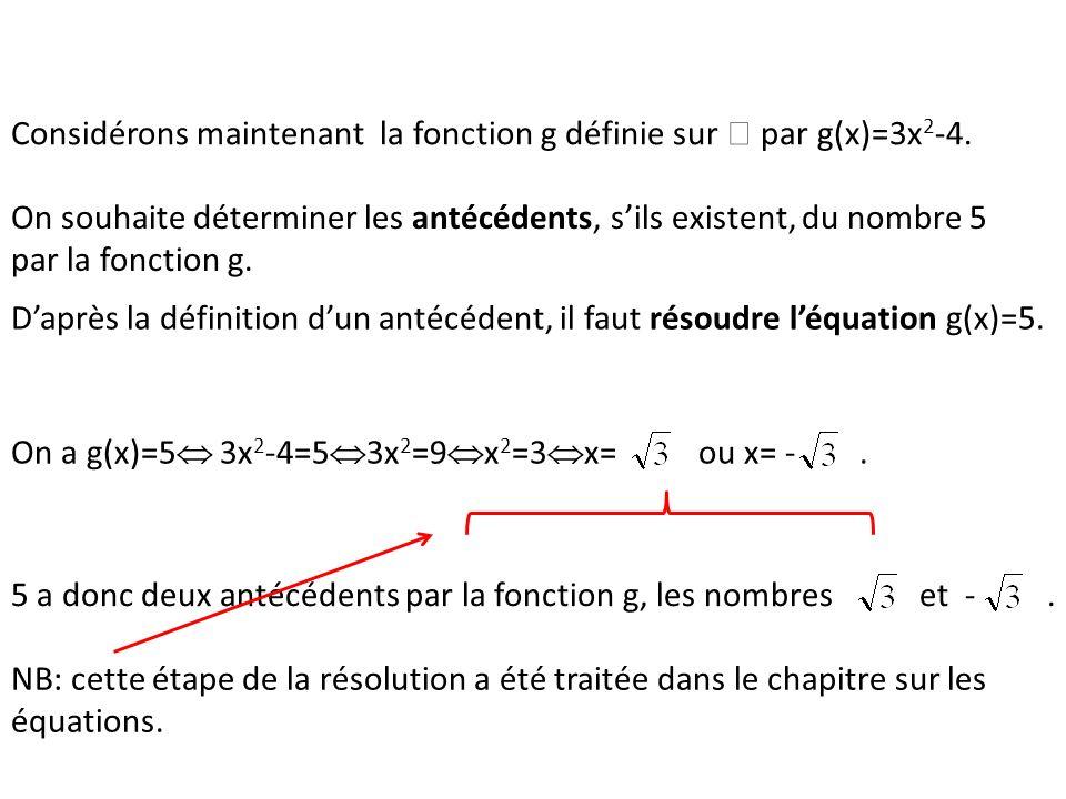 Considérons maintenant la fonction g définie sur par g(x)=3x 2 -4. On souhaite déterminer les antécédents, sils existent, du nombre 5 par la fonction