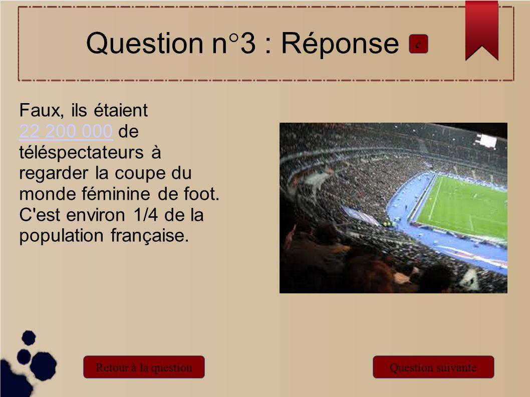Faux, ils étaient 22 200 000 de téléspectateurs à regarder la coupe du monde féminine de foot. C'est environ 1/4 de la population française. 22 200 00