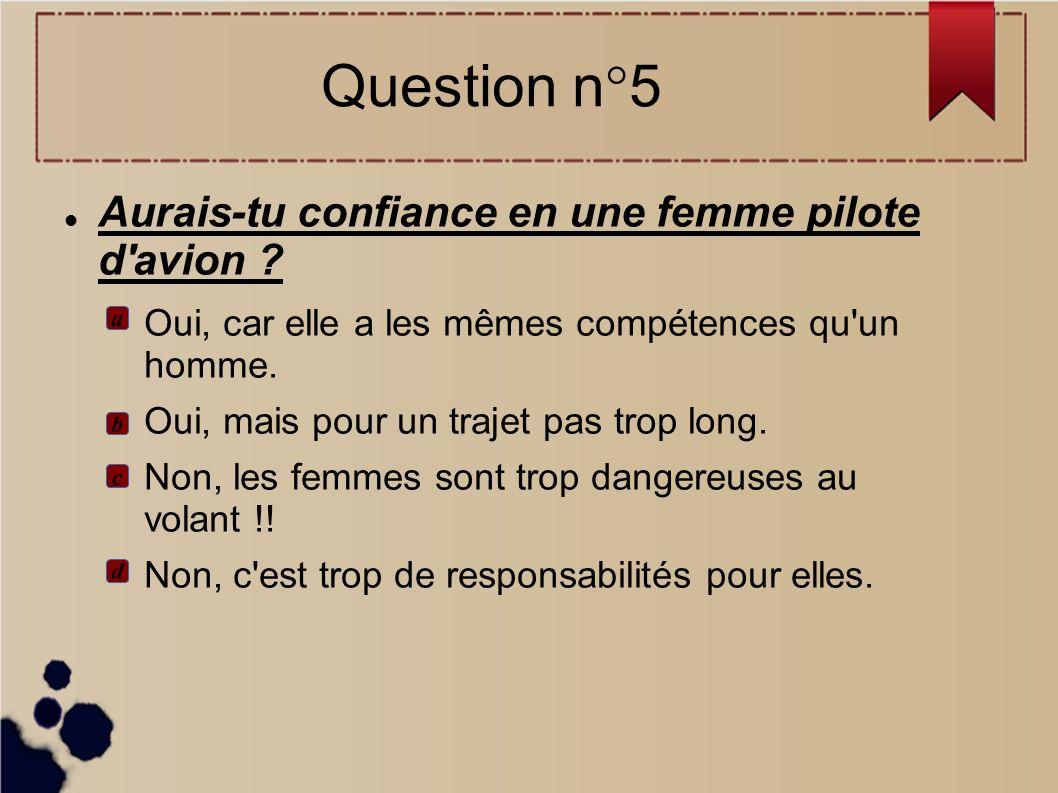 Aurais-tu confiance en une femme pilote d'avion ? Oui, car elle a les mêmes compétences qu'un homme. Oui, mais pour un trajet pas trop long. Non, les