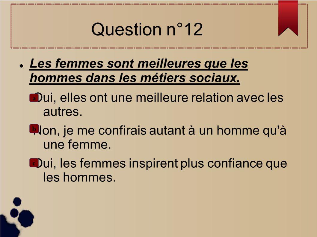 Question n°12 Les femmes sont meilleures que les hommes dans les métiers sociaux. Oui, elles ont une meilleure relation avec les autres. Non, je me co