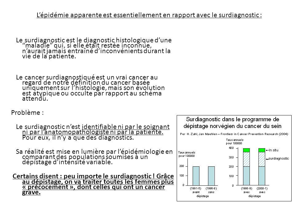 Lépidémie apparente est essentiellement en rapport avec le surdiagnostic : Le surdiagnostic est le diagnostic histologique dune maladie qui, si elle é