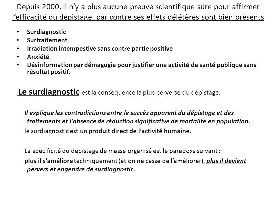 Depuis 2000, Il ny a plus aucune preuve scientifique sûre pour affirmer lefficacité du dépistage, par contre ses effets délétères sont bien présents S