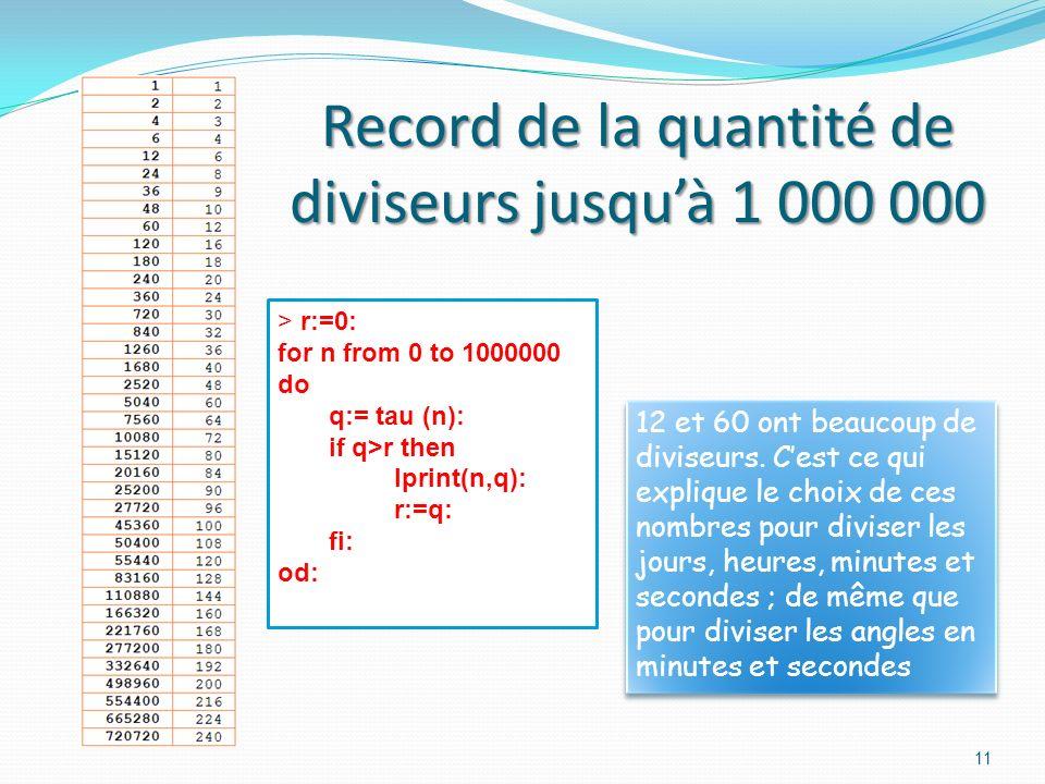 Recherche des diviseurs avec un programme 10 > for n from 0 to 60 do if isprime(n)=false then lprint (n,tau(n), divisors(n)); fi: od; (do à lenvers) 60 est divisible par les 2, 3, 4, 5, 6 et dautres.