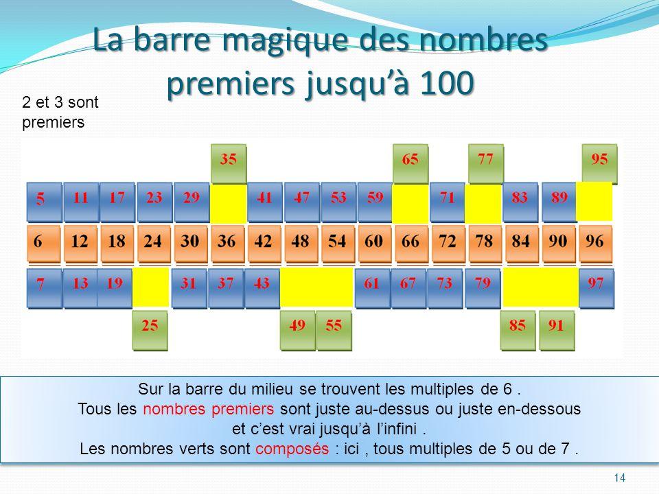 13 Calcul de la quantité de diviseurs 12 = la quantité de diviseurs de 60 3 = la quantité de diviseurs de 25 Explications La quantité de diviseurs est