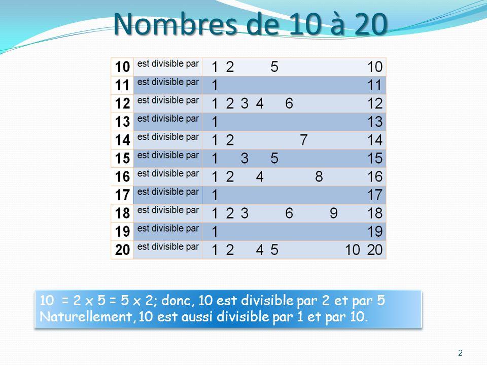 Par Clément en vacances sur la Côte dAzur Le 17 décembre 2011 1 Découverte Junior Découverte Junior – Gérard Villemin
