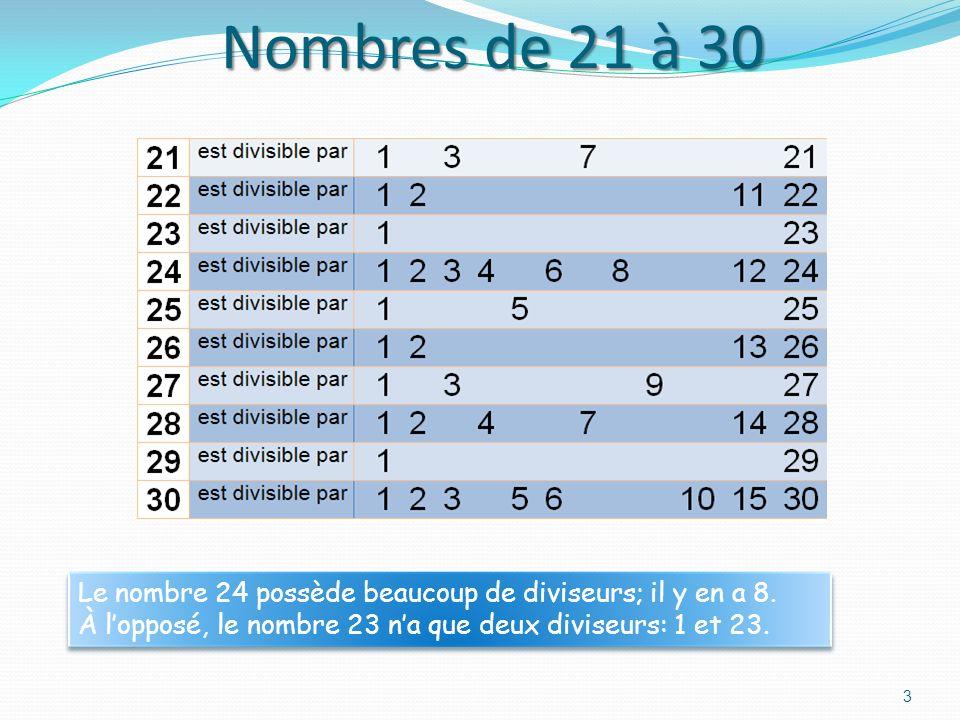 Nombres de 10 à 20 2 10 = 2 x 5 = 5 x 2; donc, 10 est divisible par 2 et par 5 Naturellement, 10 est aussi divisible par 1 et par 10.