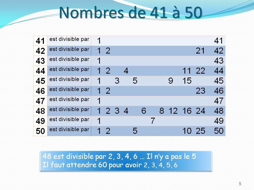 4 Nombres de 31 à 40 36 et 40 ont beaucoup de diviseurs.