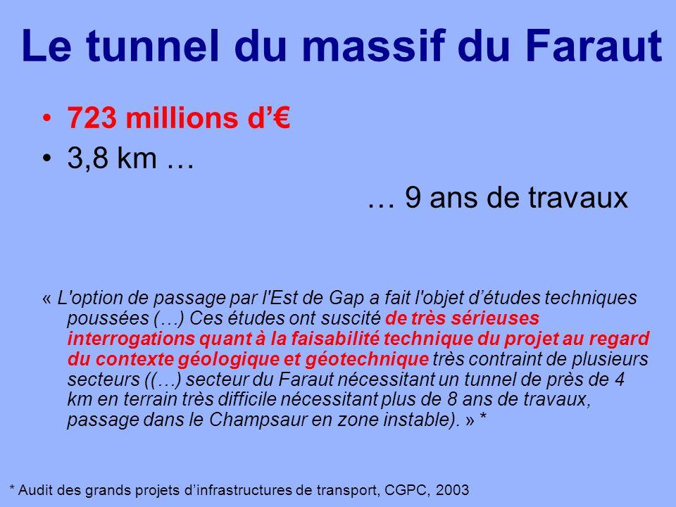 Le tunnel du massif du Faraut 723 millions d 3,8 km … … 9 ans de travaux « L'option de passage par l'Est de Gap a fait l'objet détudes techniques pous
