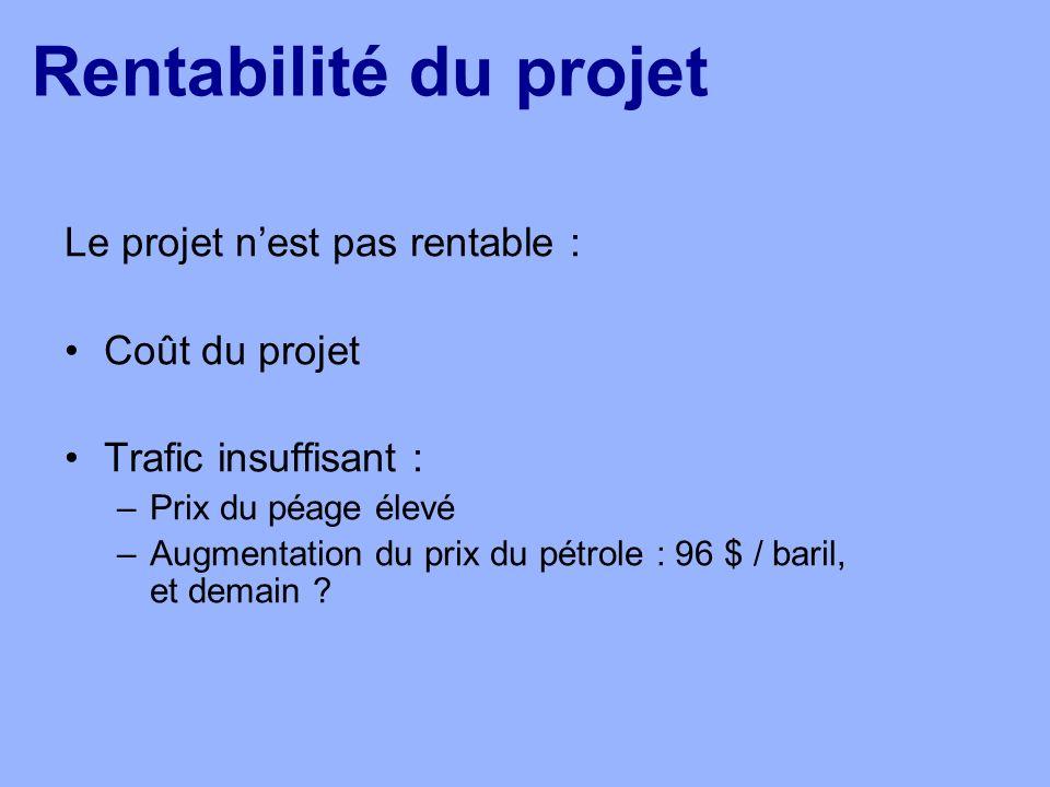Rentabilité du projet Le projet nest pas rentable : Coût du projet Trafic insuffisant : –Prix du péage élevé –Augmentation du prix du pétrole : 96 $ /