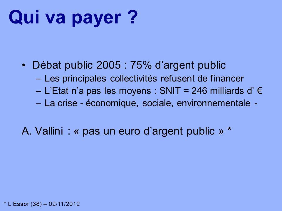 Qui va payer ? Débat public 2005 : 75% dargent public –Les principales collectivités refusent de financer –LEtat na pas les moyens : SNIT = 246 millia