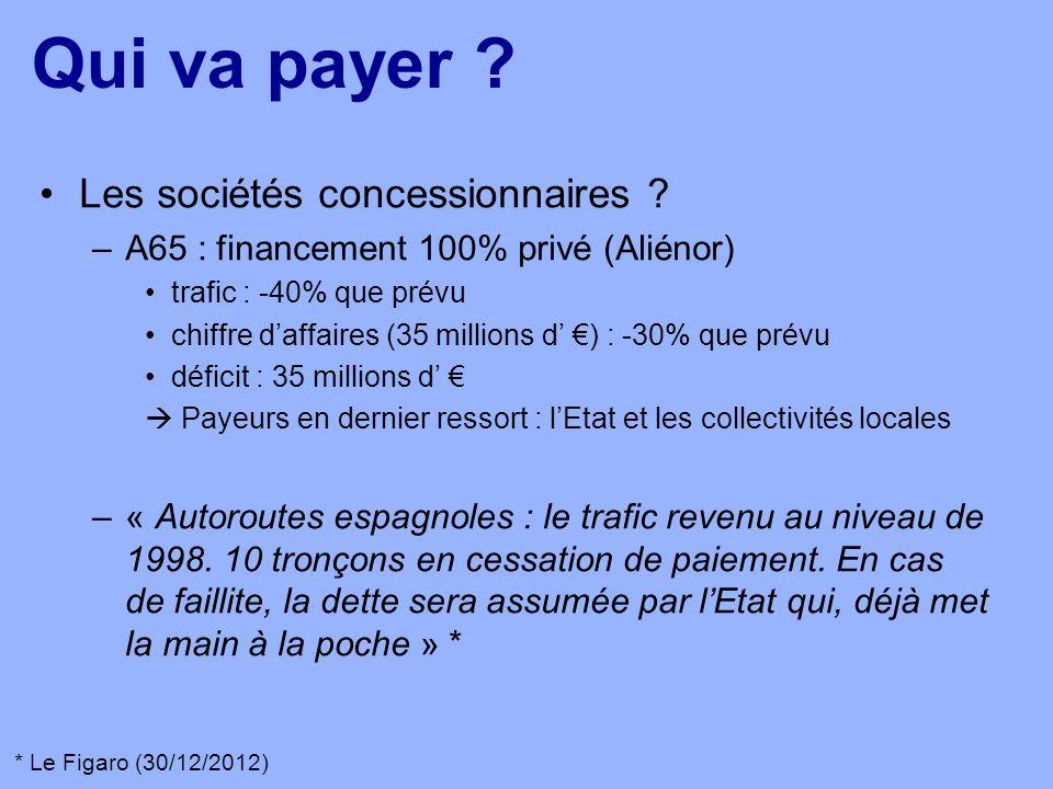 Les sociétés concessionnaires ? –A65 : financement 100% privé (Aliénor) trafic : -40% que prévu chiffre daffaires (35 millions d ) : -30% que prévu dé