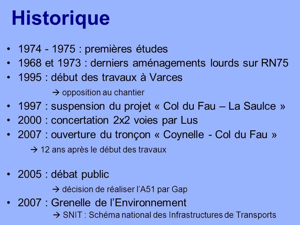 Historique 1974 - 1975 : premières études 1968 et 1973 : derniers aménagements lourds sur RN75 1995 : début des travaux à Varces opposition au chantie