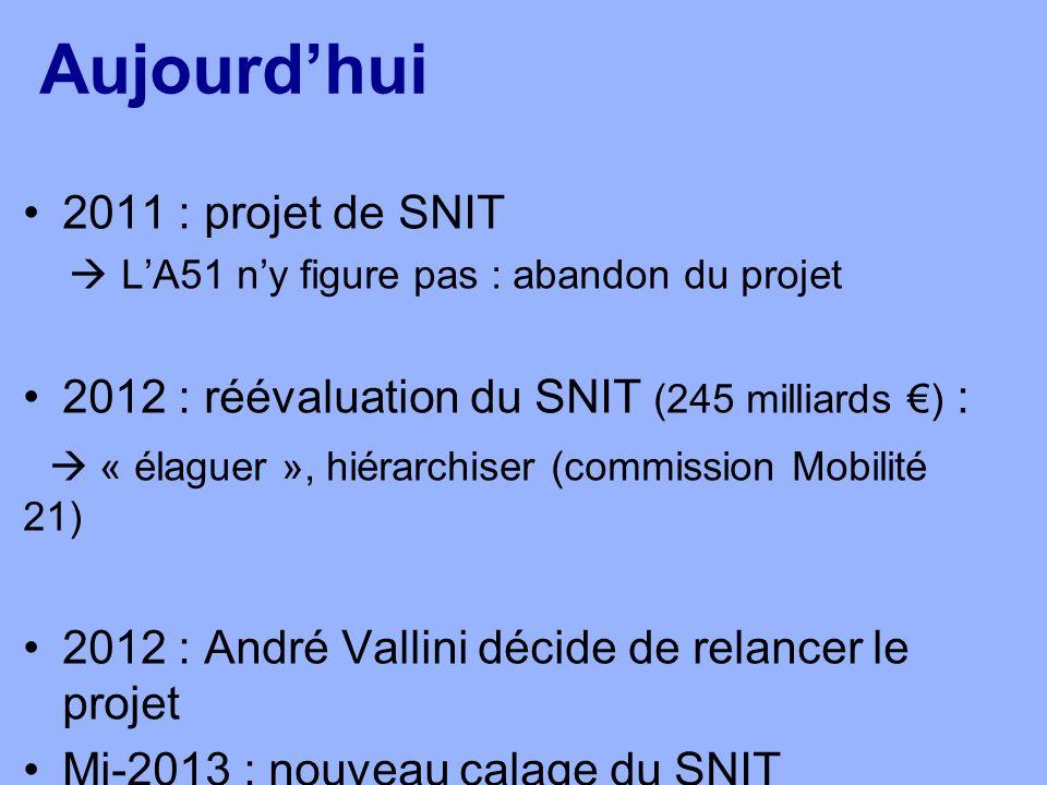 Aujourdhui 2011 : projet de SNIT LA51 ny figure pas : abandon du projet 2012 : réévaluation du SNIT (245 milliards ) : « élaguer », hiérarchiser (comm