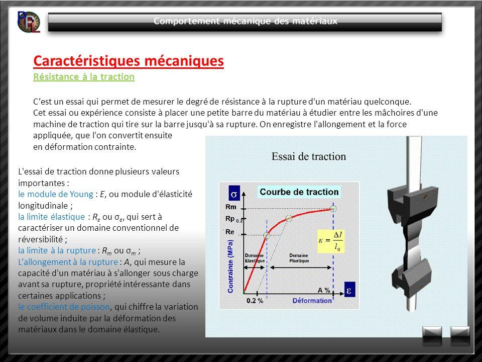 Caractéristiques mécaniques Résistance à la traction Cest un essai qui permet de mesurer le degré de résistance à la rupture d'un matériau quelconque.