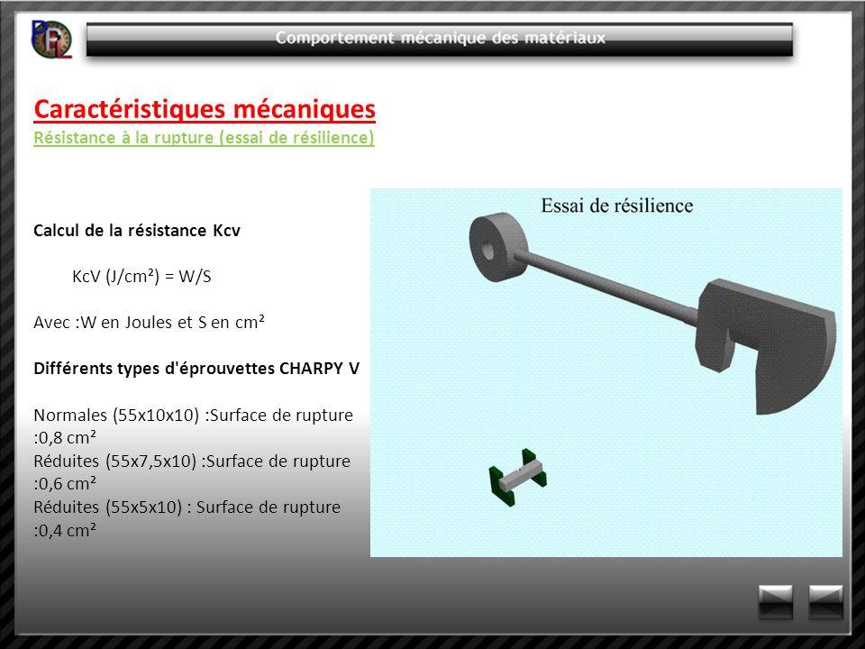 Caractéristiques mécaniques Résistance à la rupture (essai de résilience) Calcul de la résistance Kcv KcV (J/cm²) = W/S Avec :W en Joules et S en cm²