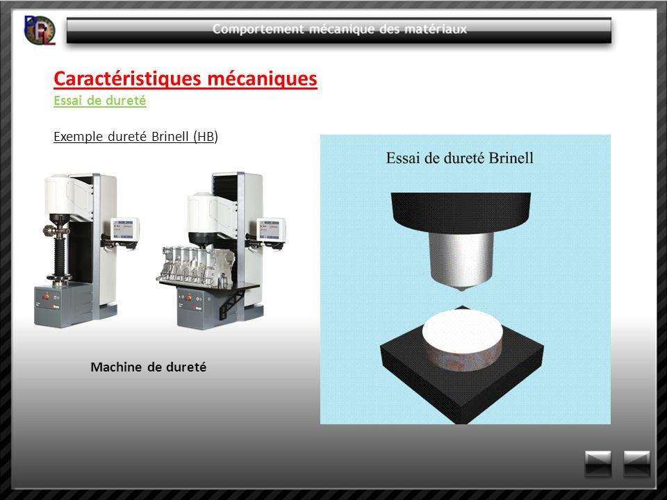 Caractéristiques mécaniques Essai de dureté Exemple dureté Brinell (HB) Machine de dureté