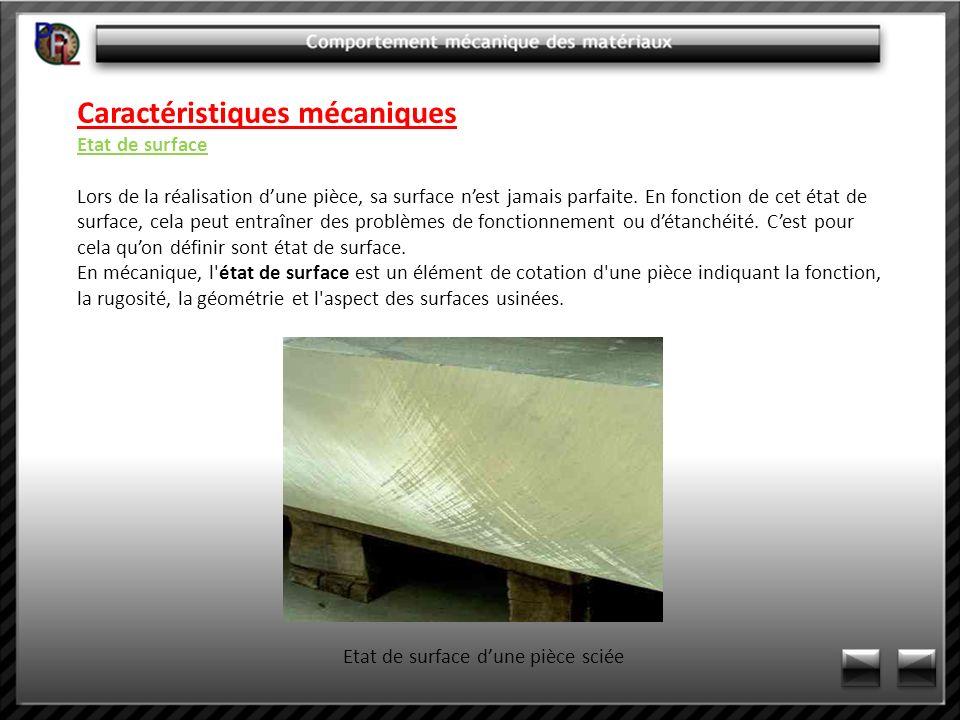 Caractéristiques mécaniques Etat de surface Lors de la réalisation dune pièce, sa surface nest jamais parfaite. En fonction de cet état de surface, ce