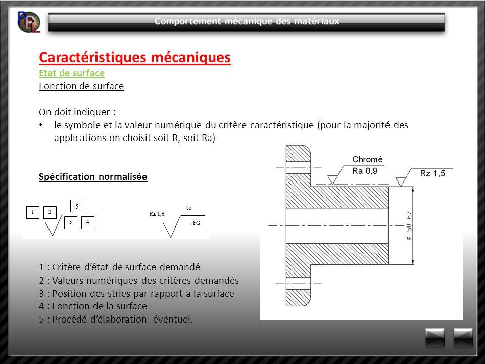 Caractéristiques mécaniques Etat de surface Fonction de surface On doit indiquer : le symbole et la valeur numérique du critère caractéristique (pour