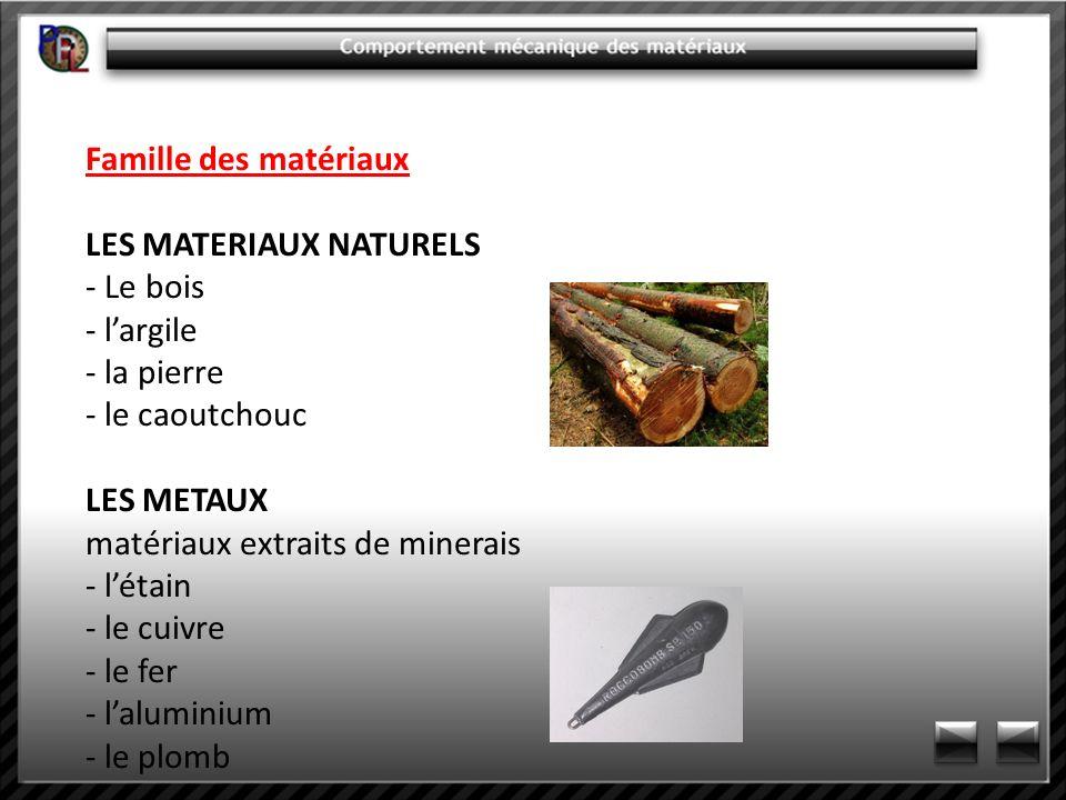 Famille des matériaux LES ALLIAGES Obtenus à partir de mélange de matériaux - alliages détain ( étain +plomb) - lacier ( fer + carbone) - le laiton (cuivre + zinc) -le duralumin ( aluminium + cuivre ) LES MATERIAUX COMPOSITES - fibre de verre - fibre de carbone - époxy