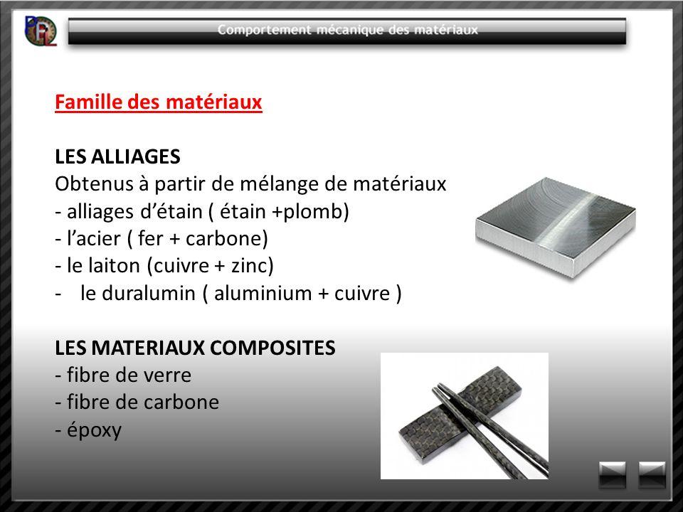 Famille des matériaux LES ALLIAGES Obtenus à partir de mélange de matériaux - alliages détain ( étain +plomb) - lacier ( fer + carbone) - le laiton (c