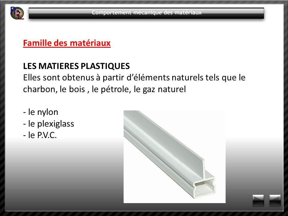 Famille des matériaux LES MATIERES PLASTIQUES Elles sont obtenus à partir déléments naturels tels que le charbon, le bois, le pétrole, le gaz naturel